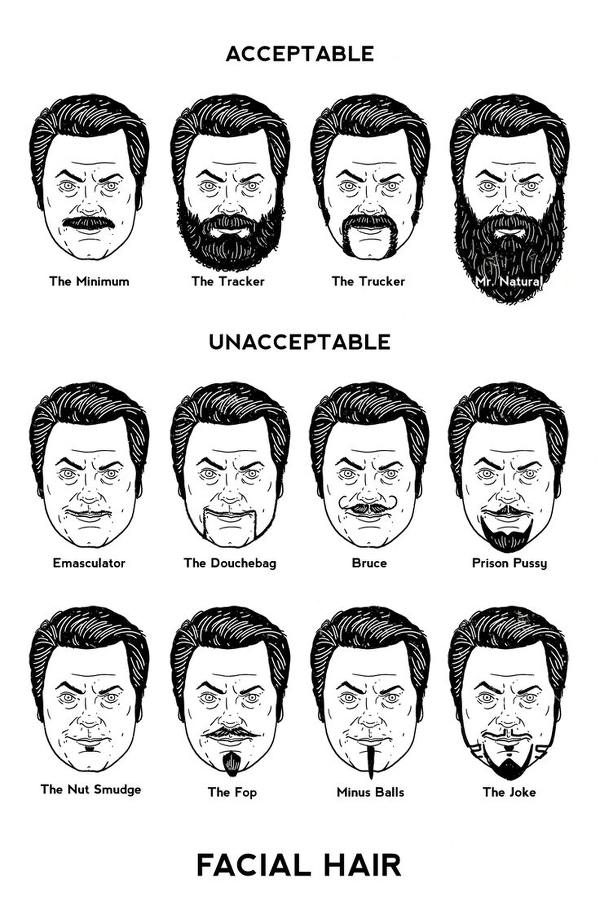 beardtrivia1